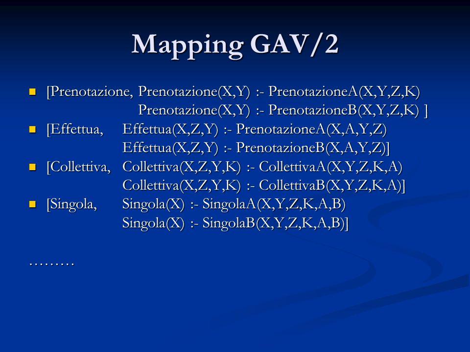Mapping GAV/2 [Prenotazione, Prenotazione(X,Y) :- PrenotazioneA(X,Y,Z,K) Prenotazione(X,Y) :- PrenotazioneB(X,Y,Z,K) ]